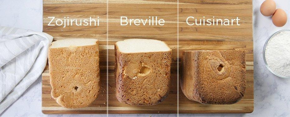 Bread Maker Hole Comparison  - Zojirushi, Breville, Cuisinart